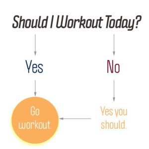 should-i-work-out-today